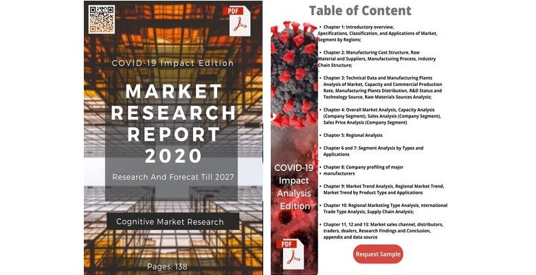 Coronavirus Impact Editon of Edge Bander Market Research Study 2020 Future Development, Top Manufacturers, Technological Advancement, Share, Size and Forecast SCM Group, Michael Weinig, Shree Umiya F Tech Machines, Nihar Industries, Virutex
