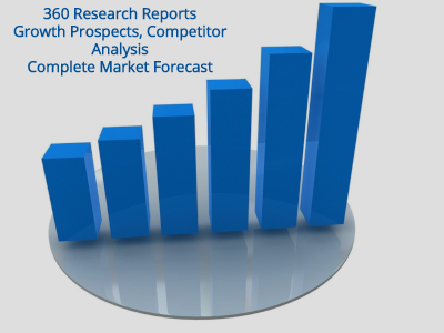 Global Woodworking Blade market 2020-2026 with a CAGR of xx% : Market size, Share & Know the challenges and trend analysis