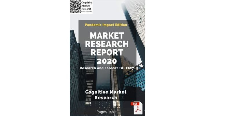 Coronavirus Impact Editon of Folding Furniture Market Report 2020 Future Development, Top Manufacturers, Technological Advancement, Share, Size and Forecast Ikea, Leggett & Platt, Dorel Industries, Hussey Seating, Lifetime Products